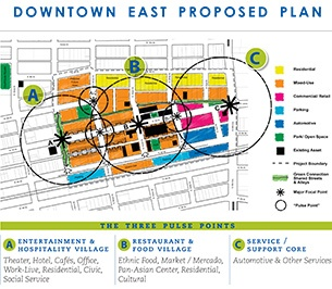MW Steele Group | Downtown East Planning Study