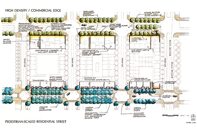 12th and Market San Diego Urban Design Study | MW Steele Group Architecture and Planning