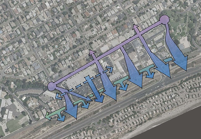 Cardif by the Sea Specific Plan | MW Steel Group Architecture and Planning