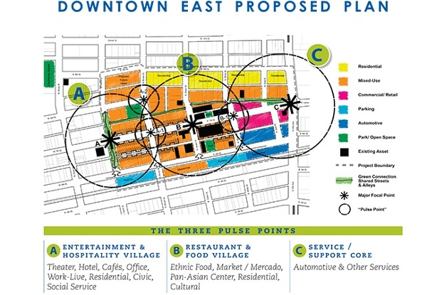Hanford Downtown East Planning Study | MW Steel Group Architecture and Planning