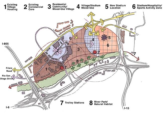 San Diego Qualcomm Stadium Village | MW Steel Group Architecture and Planning