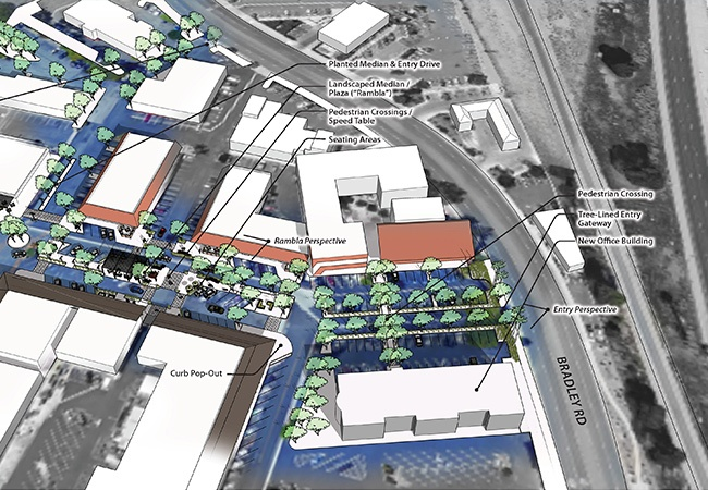 Sun City Core Retail Study | MW Steel Group Architecture and Planning